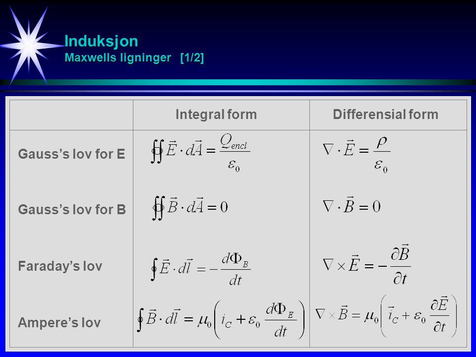 Induksjon Maxwells ligninger [1/2]